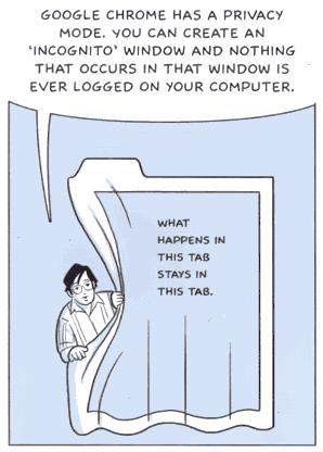 Privacy erklärt