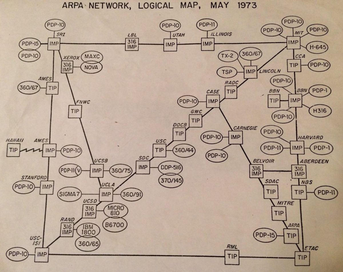 Logical map of Arpanet, May 1973 by Paul Newbury